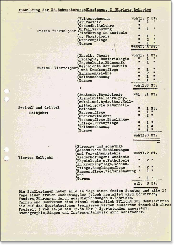 Faksimile Ausbildungslehrplan NS Schwesternschule Innsbruck - 1940